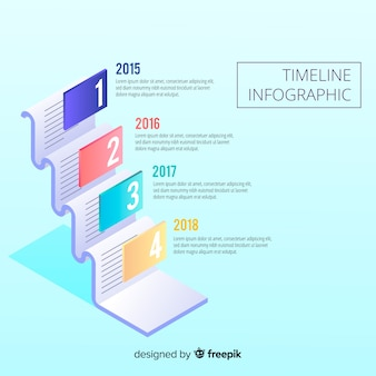 Chronologie infographique isométrique