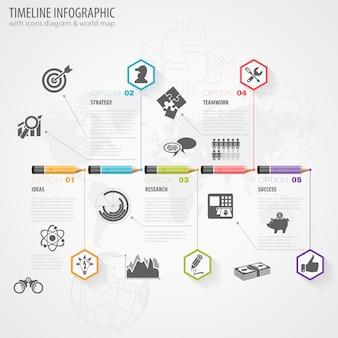 Chronologie infographique