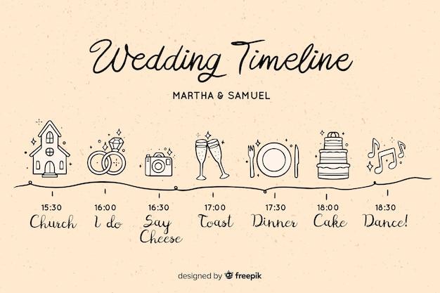 Chronologie de mariage dessiné à la main