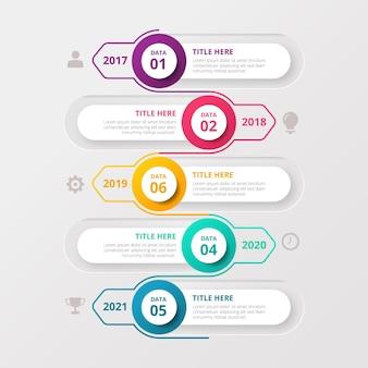 Chronologie avec modèle d'infographie de dates