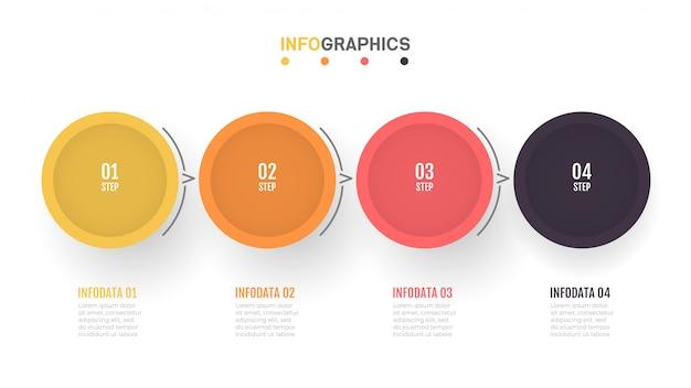 Chronologie des processus métier infographie avec 4 étapes.
