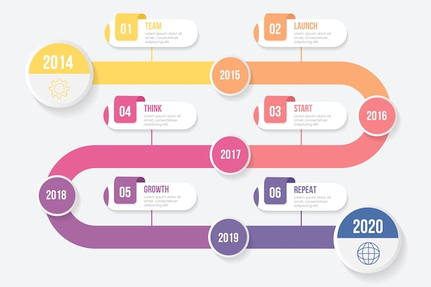 Chronologie professionnelle infographique plat