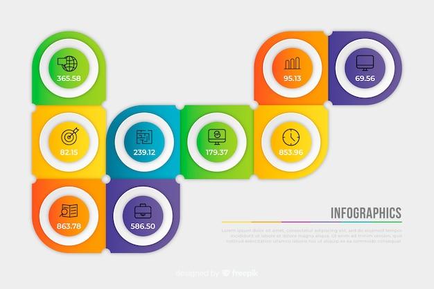 Chronologie professionnelle infographique