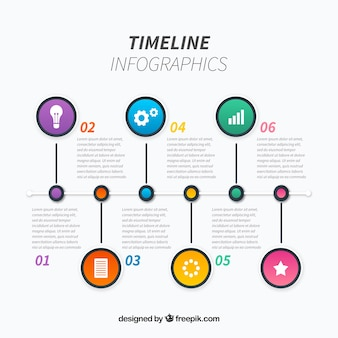 Chronologie professionnelle avec style dessiné à la main