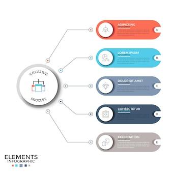 Cinq éléments arrondis multicolores avec des icônes de ligne fine et place pour le texte à l'intérieur reliés par des lignes au cercle principal. concept de 5 options au choix. modèle de conception infographique. illustration vectorielle.