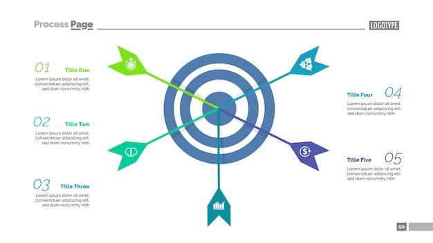 Cinq flèches frappant le modèle de diagramme de processus cible. visualisation des données d'entreprise.