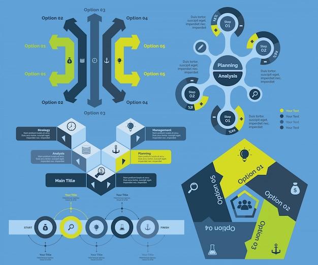 Cinq modèles de production définis
