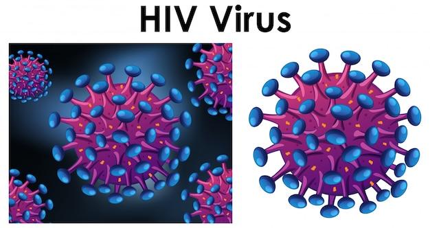 Close up objet isolé du virus nommé vih