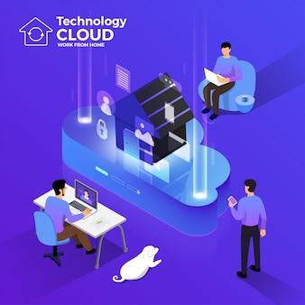 Cloud computiong pour le travail à domicile 02