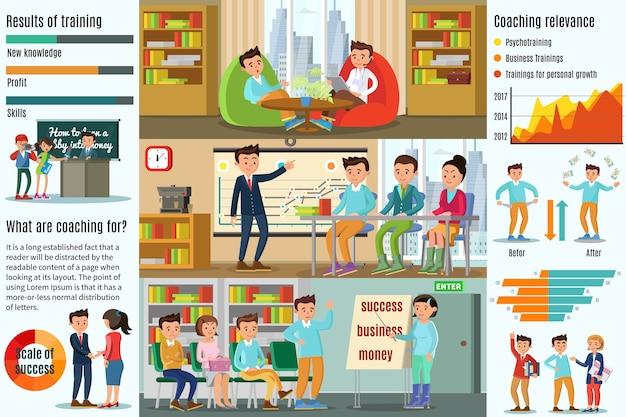 Coaching de bannières horizontales infographiques