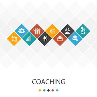 Coaching concept d'infographie de modèle d'interface utilisateur à la mode. soutien, mentor, compétences, icônes de formation