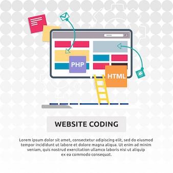 Codage de site web