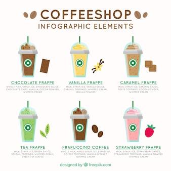 Coffee shop éléments infograhic