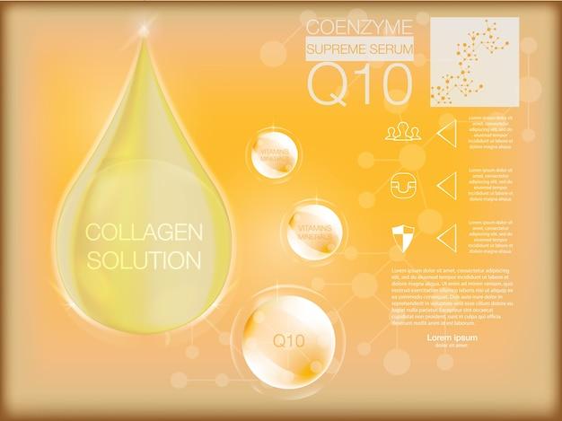 Collagène sur fond abstrait, goutte d'huile de collagène suprême, solution cosmétique,