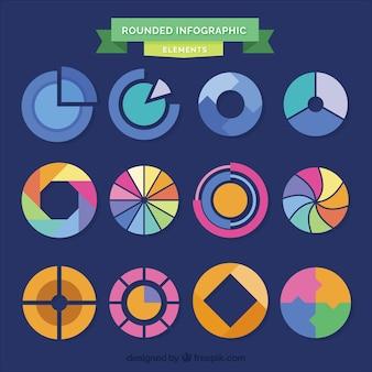 Collecte plate de graphiques circulaires