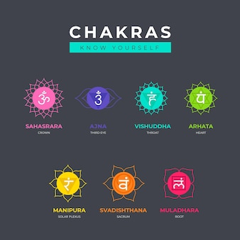 Collection de concept de chakras