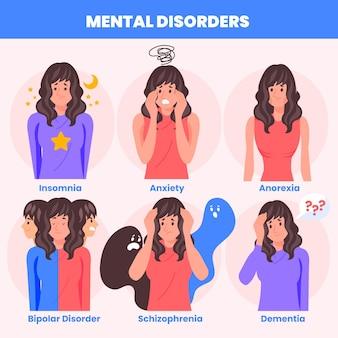 Collection de différents troubles mentaux