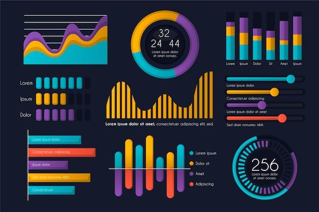 Collection d'éléments d'infographie de tableau de bord
