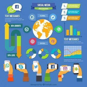 Collection d'éléments infographiques de médias sociaux