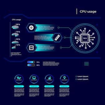 Collection d'éléments infographiques de technologie