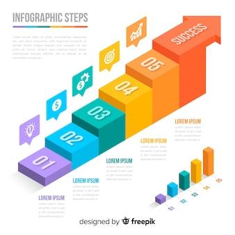 Collection d'étapes infographiques colorées isométrique