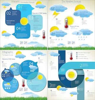Collection de fonds de prévisions météorologiques