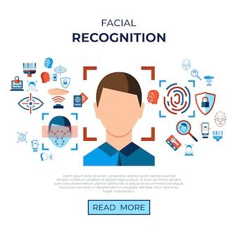 Collection d'icônes de reconnaissance faciale