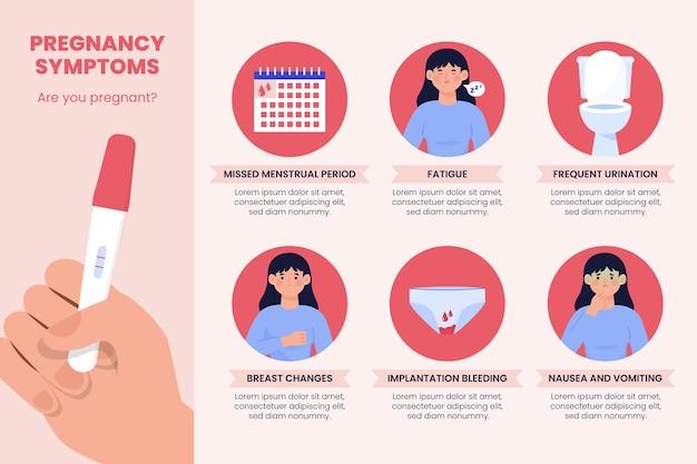 Collection illustrée de symptômes de grossesse
