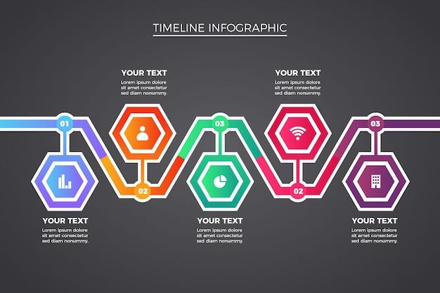 Collection d'infographie chronologique