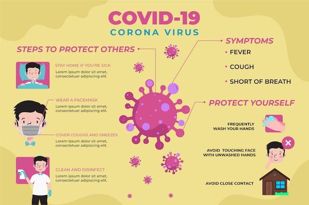 Collection d'infographie sur les symptômes du coronavirus
