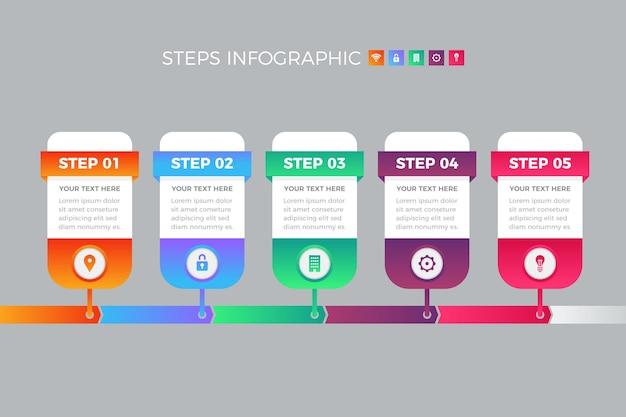 Collection infographique d'étapes