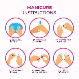 Collection d'instructions de manucure