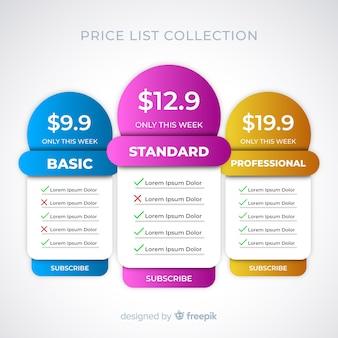 Collection de liste de prix