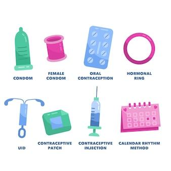 Collection de méthodes de contraception