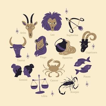 Collection de signes du zodiaque dessinés à la main