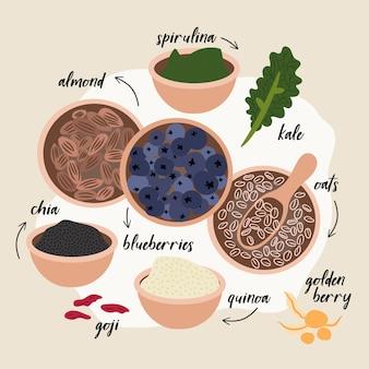 Collection de superaliments fruits et graines
