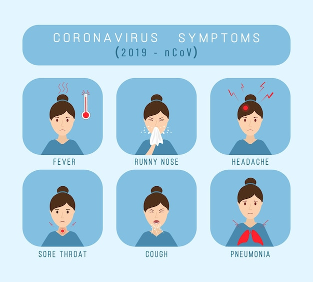 Collection de symptômes de coronavirus