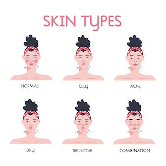 Collection de types de peau dessinés à la main