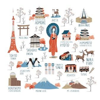 Collections d'impressions culturelles japonaises avec leur nom anglais