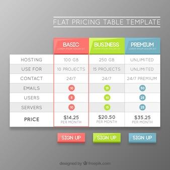 Colored table de prix
