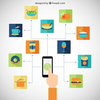 Commander de la nourriture en ligne
