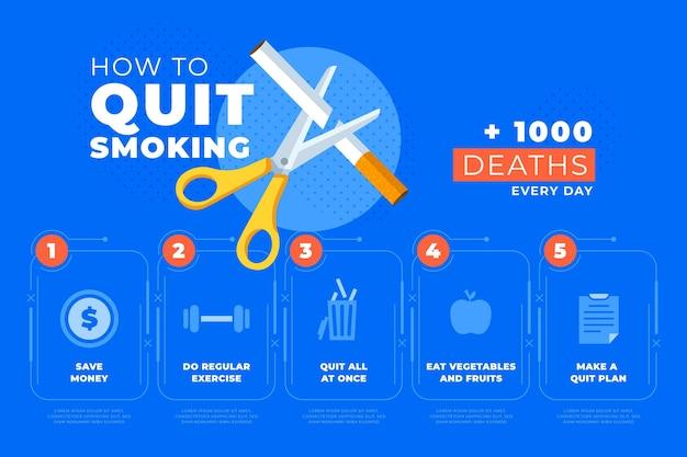 Comment arrêter de fumer infographie