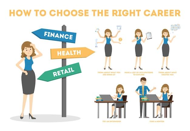 Comment choisir le guide de carrière. faire un choix difficile
