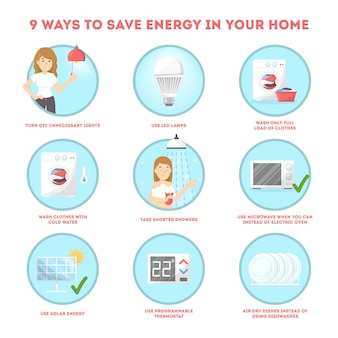 Comment économiser le concept d'instruction d'électricité.