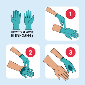 Comment enlever le gant en toute sécurité conception infographique illustration vectorielle