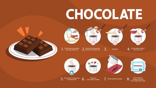 Comment faire du chocolat à la maison. dessert de cuisine