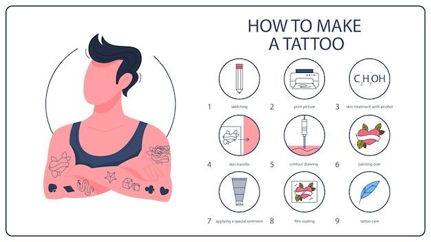 Comment faire une instruction de tatouage. faire un scetch. contour et peinture. traitement post-intervention. illustration