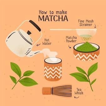 Comment faire une recette de matcha