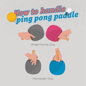 Comment gérer la pagaie de tennis de table. ping pong.