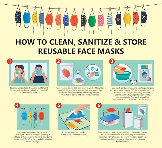 Comment nettoyer, désinfecter et stocker les masques réutilisables directives de nettoyage pour la désinfection et le stockage des masques